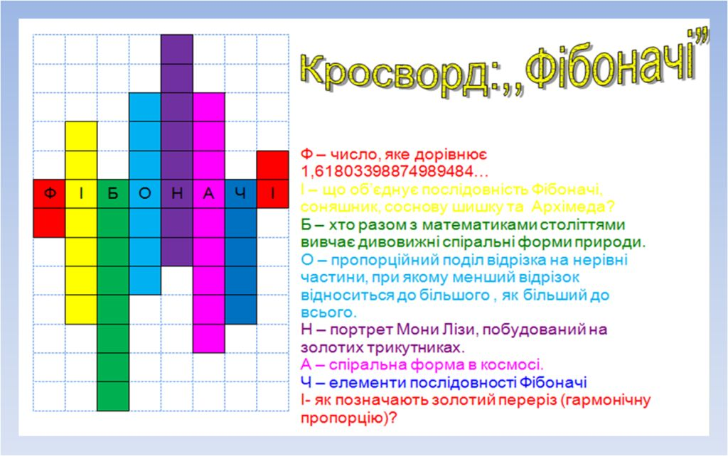 Цікава математика